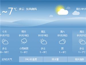 今天白天到晚上我市多云。气温山区-3-9℃,平川0-10℃