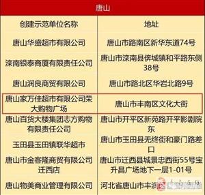 丰南一超市入选省级食品销售示范单位