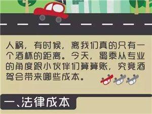 酒后开车,这些违法代价你支付的起吗?(图)