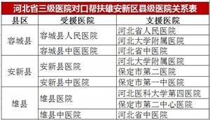 安新时事:县监察委员会成立并揭牌/县医院和中医院受三级医院帮扶