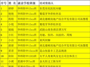 金太阳公益协会2017年度大事记