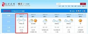 提醒!临沂市气象台发布重要天气预报!