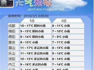 惊蛰有雨;今起3天四川累计降温5-8℃