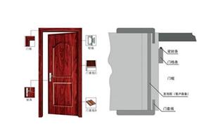 木质大门安装事项.需要注意哪些