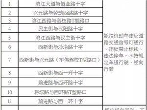 汉中新增15处路口电子警察监控系统