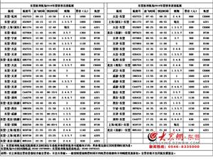 东营将新开通至重庆、武汉、西安航班