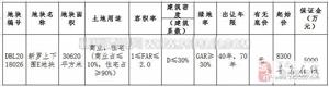 寻乌一宗土地溢价68%,楼面价约2273元/�O,成交总价为1.392亿元!