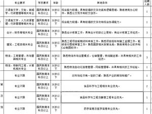 酉��h�A渝工�I投�Y(集�F)有限公司 2018年公�_招聘工作人�T�章