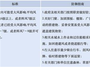 黑龙江省发布大风蓝色预警,特提醒注意春季防火。