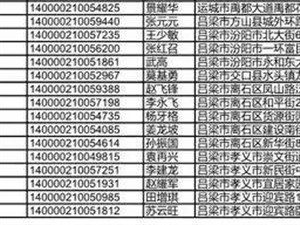 吕梁:33家企业被吊销营业执照(附名单)