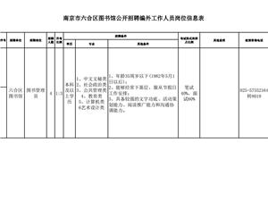 南京市六合区图书馆,招聘编外工作人员简章