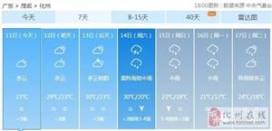 逆转!又一波冷空气+雨雨雨即将赶到!化州的回南天…