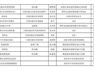 离石:这些饭店、超市等26家企业被处罚