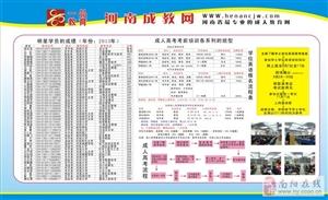 2018年河南南阳成人高考报考流程