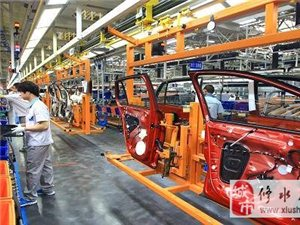 中国宣布开放汽车市场后 其汽车制造商的股价受到冲击