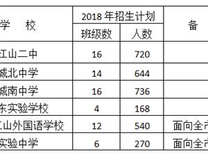 江山市2018年城�^初中招生方案
