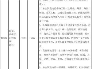 近日,京雄高速河北段项目勘察设计招标公告出炉,公告不仅公布了京雄高速主