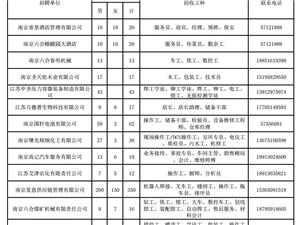 六合区人力资源市场5.3-4号招聘交流会通告