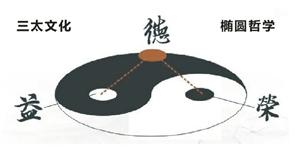 吴建华在三太文化论坛上的主旨演讲