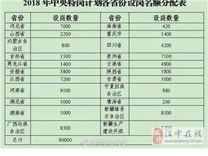 2018年陕西5800个特岗教师名额 报考条件看过来