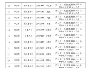 【兴文公安交警】2018年严重交通违法行为曝光台(第三期)