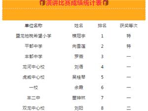 """我县第二届""""重庆好教师""""演讲比赛结果出来啦!这些老师获奖"""