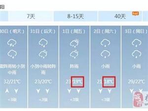 澳门网上投注游戏降温!最低18℃,连续一周有降雨!