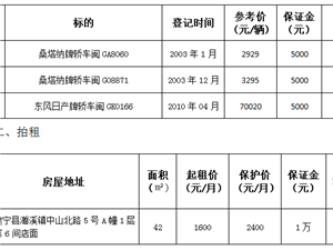 【拍�u公告】建���h公共�Y源交易中心