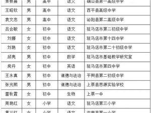 """驻马店45名教师入围""""中原名师""""榜,快来看看上蔡都有谁?"""
