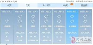 注意:台风生成,茂名高考前一小时若遇暴雨将提前开放考场