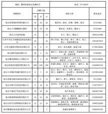 6.7-8 六合区人力资源市场招聘交流会通告