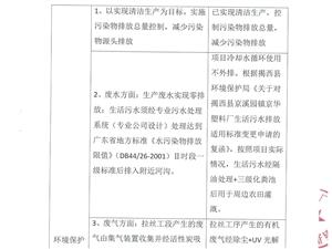 揭西县京溪园京华塑料厂塑料制品生产加工项目环境保护验收意见