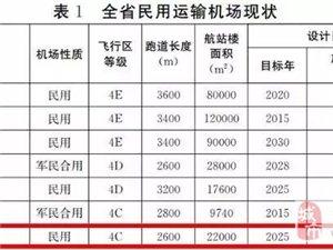 莒县将建A2级通用机场!家门口坐飞机不是梦!