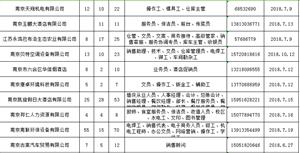 6月21、22日六合区人力资源市场招聘交流会通告