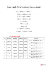 【兴文公安交警】2018年严重交通违法行为曝光台(第四期)
