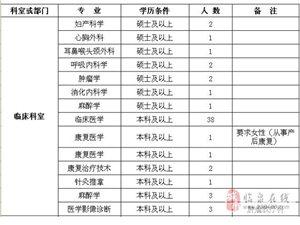临泉县人民医院公开招聘126人!
