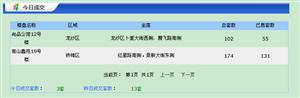 【18.6.23】�R�R哈��新房成交3套 5203元/�O 二手17套