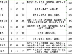 6月28、29日六合区人力资源市场招聘交流会通告
