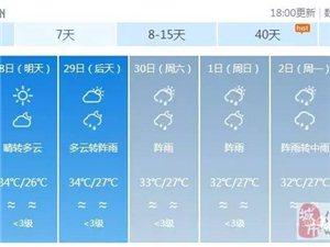 紧急扩散!暴雨又要突袭,未来一周化州的天气将...