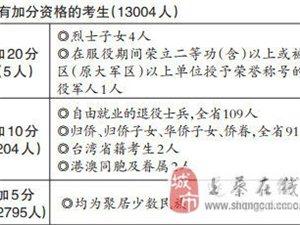 河南2018年高招13004名考生可享政策性加分