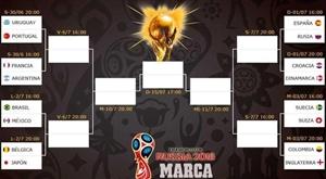 2018俄罗斯世界杯16强对阵:巴法葡阿造死亡半区,日本遭强敌(图片)