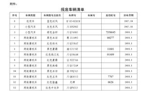 兴文县公安局交通管理大队车辆报废公告(2018年第5期)