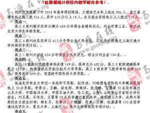 【喜�蟆�2018年高唐�h高考文理科�钤�原�硎撬���,高唐二中高唐一中��害