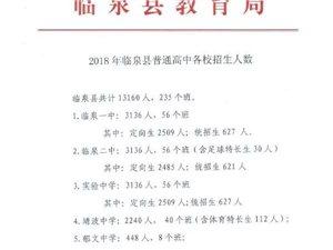 刚刚,临泉普通高中各校招生人数公布……