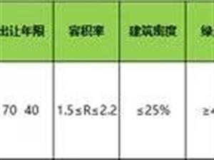 安徽振星置业430万元/亩斩获2017-18#地块