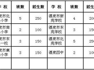 肃州区2018年秋季小学一年级新生报名指南