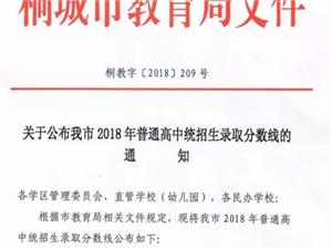 重磅!2018年桐城普通高中统招生录取分数线公布!桐城中学793分!