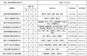 六合区人力资源市场招聘交流会(7月19号、20号)通告