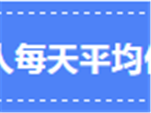 【绿洲·望嵩文化广场】上四休三!
