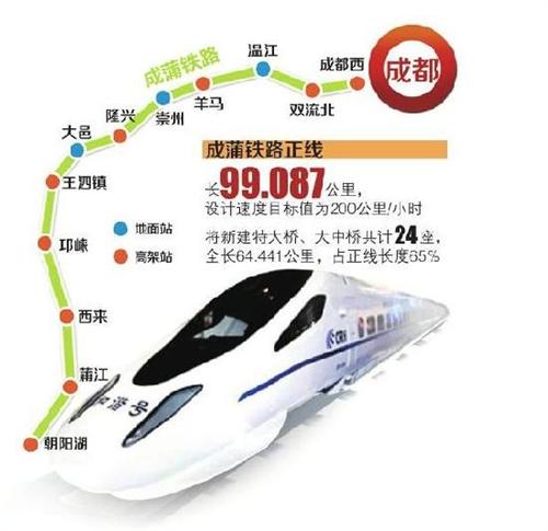 成蒲铁路预计11月通车,30分钟飚拢蒲江!还能换乘4号线!